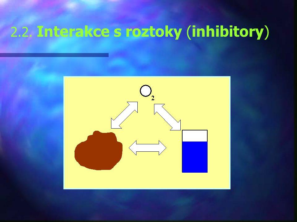 2.2. Interakce s roztoky (inhibitory)