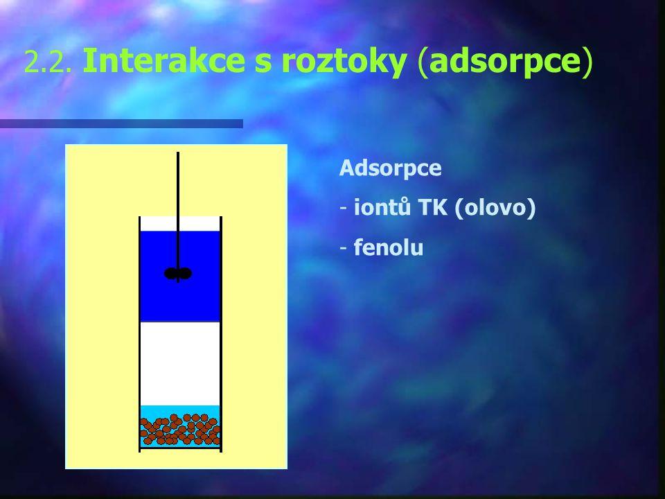 2.2. Interakce s roztoky (adsorpce) Adsorpce - iontů TK (olovo) - fenolu
