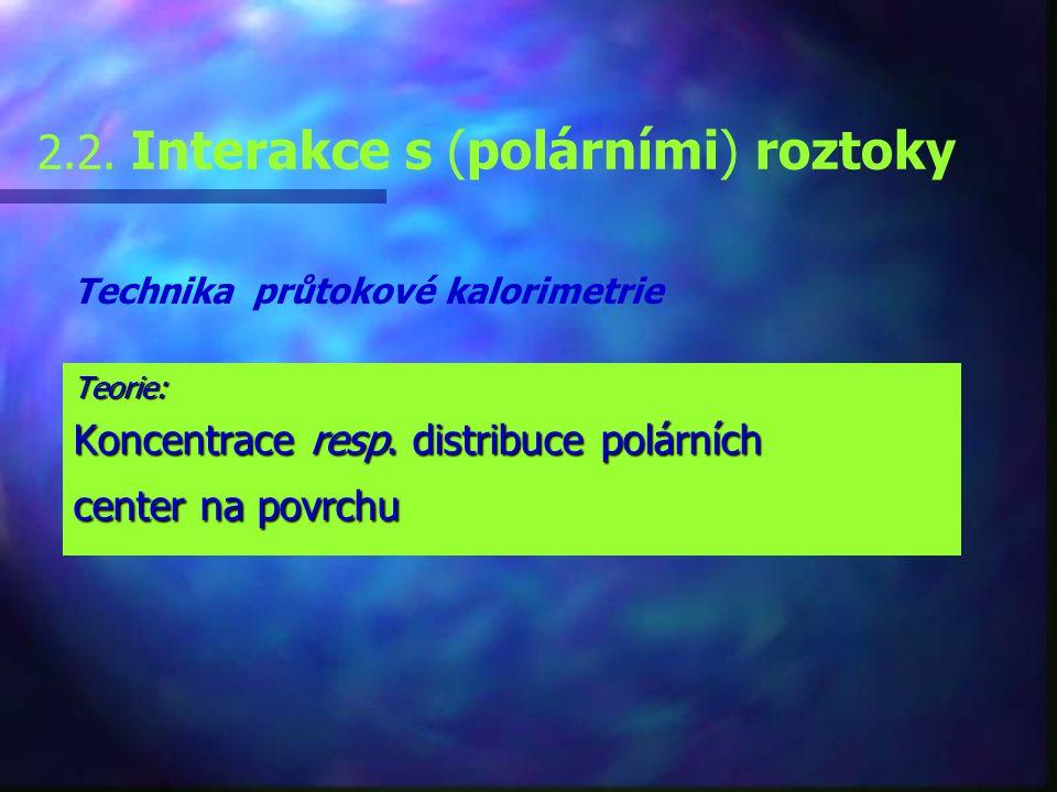 2.2. Interakce s (polárními) roztoky Teorie: Koncentrace resp. distribuce polárních center na povrchu Technika průtokové kalorimetrie