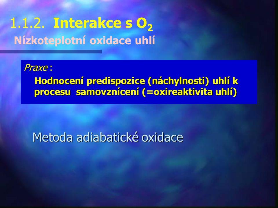 1.1.2. Interakce s O 2 Nízkoteplotní oxidace uhlí Praxe : Hodnocení predispozice (náchylnosti) uhlí k procesu samovznícení (=oxireaktivita uhlí) Hodno