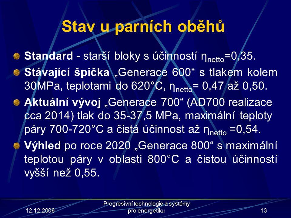 12.12.2006 Progresivní technologie a systémy pro energetiku13 Stav u parních oběhů Standard - starší bloky s účinností η netto =0,35.