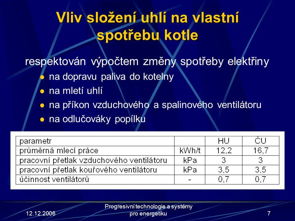 12.12.2006 Progresivní technologie a systémy pro energetiku8 Závislost spotřeby HU na obsahu vody a popela