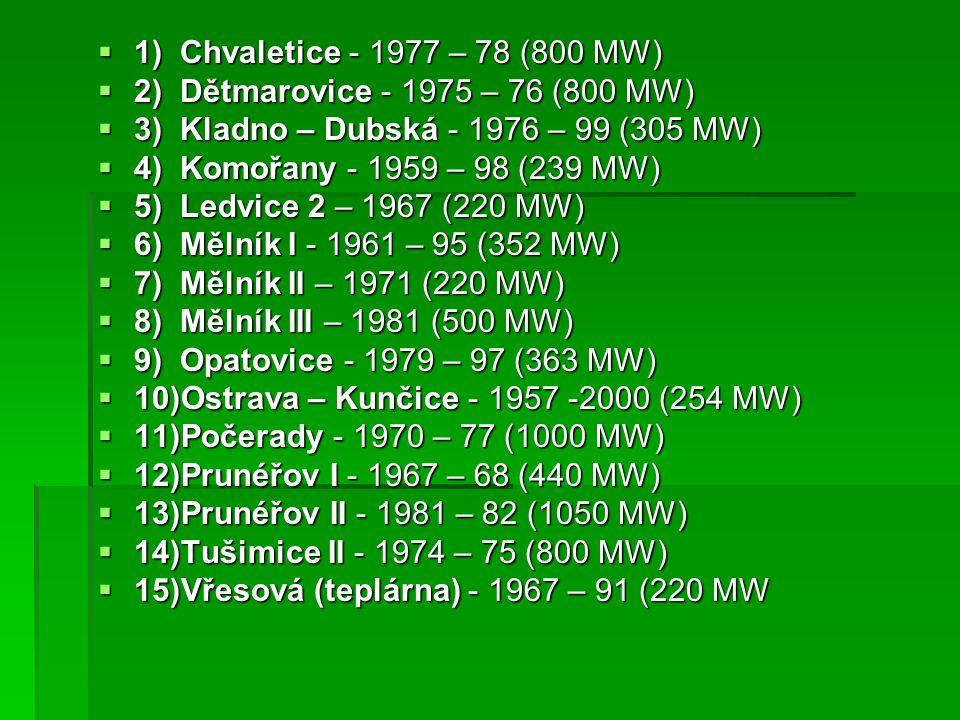 1) Chvaletice - 1977 – 78 (800 MW)  2) Dětmarovice - 1975 – 76 (800 MW)  3) Kladno – Dubská - 1976 – 99 (305 MW)  4) Komořany - 1959 – 98 (239 MW