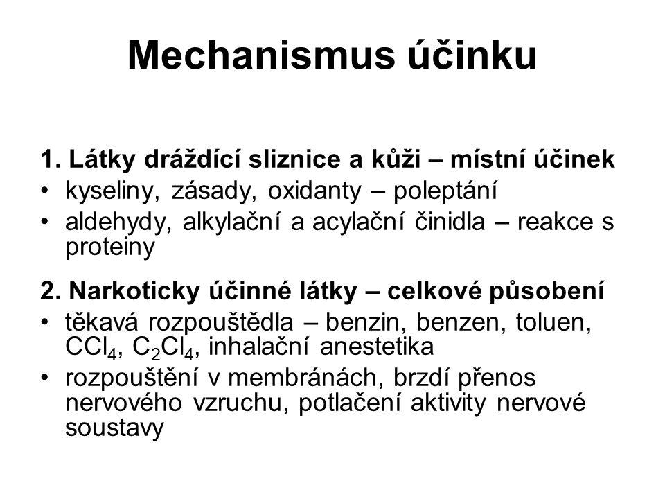 Mechanismus účinku 1. Látky dráždící sliznice a kůži – místní účinek kyseliny, zásady, oxidanty – poleptání aldehydy, alkylační a acylační činidla – r