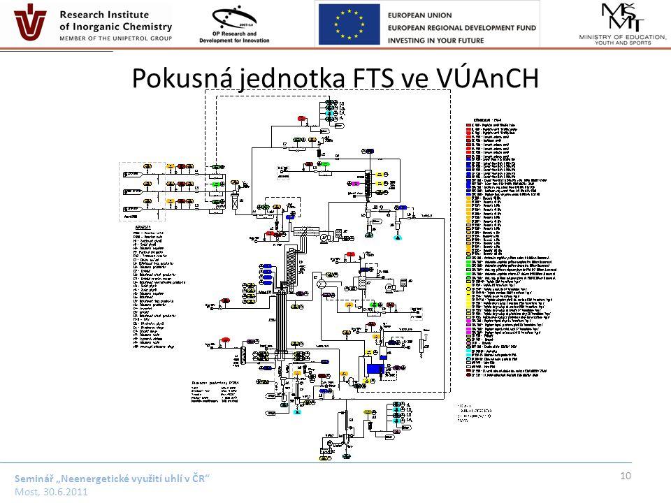 """Seminář """"Neenergetické využití uhlí v ČR"""" Most, 30.6.2011 Pokusná jednotka FTS ve VÚAnCH 10"""