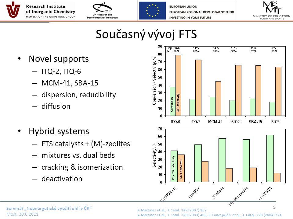 """Seminář """"Neenergetické využití uhlí v ČR"""" Most, 30.6.2011 Současný vývoj FTS Novel supports – ITQ-2, ITQ-6 – MCM-41, SBA-15 – dispersion, reducibility"""