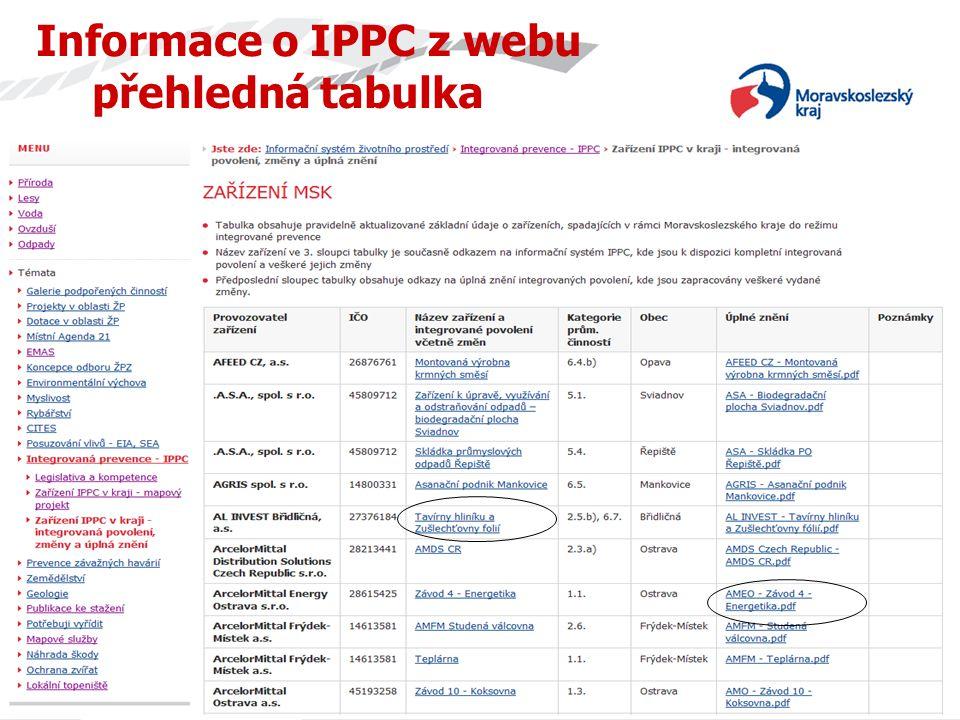 Informace o IPPC z webu jednotlivá povolení úplná znění