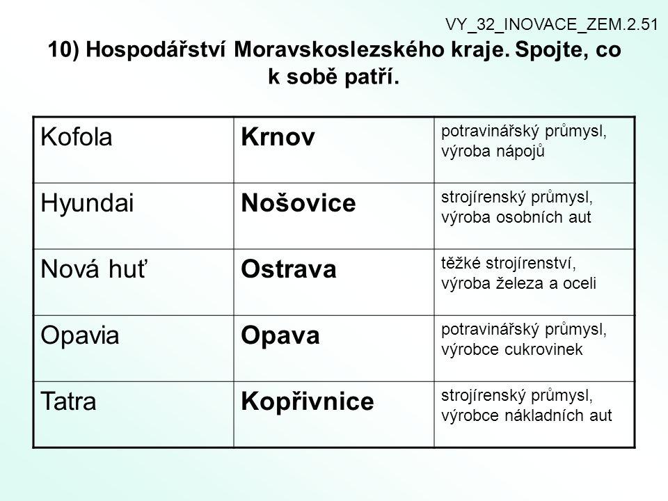 10) Hospodářství Moravskoslezského kraje. Spojte, co k sobě patří. KofolaKrnov potravinářský průmysl, výroba nápojů HyundaiNošovice strojírenský průmy
