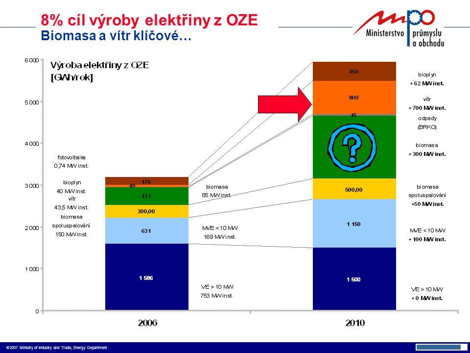  2007 Ministry of Industry and Trade, Energy Department 8% cíl výroby elektřiny z OZE Biomasa a vítr klíčové…