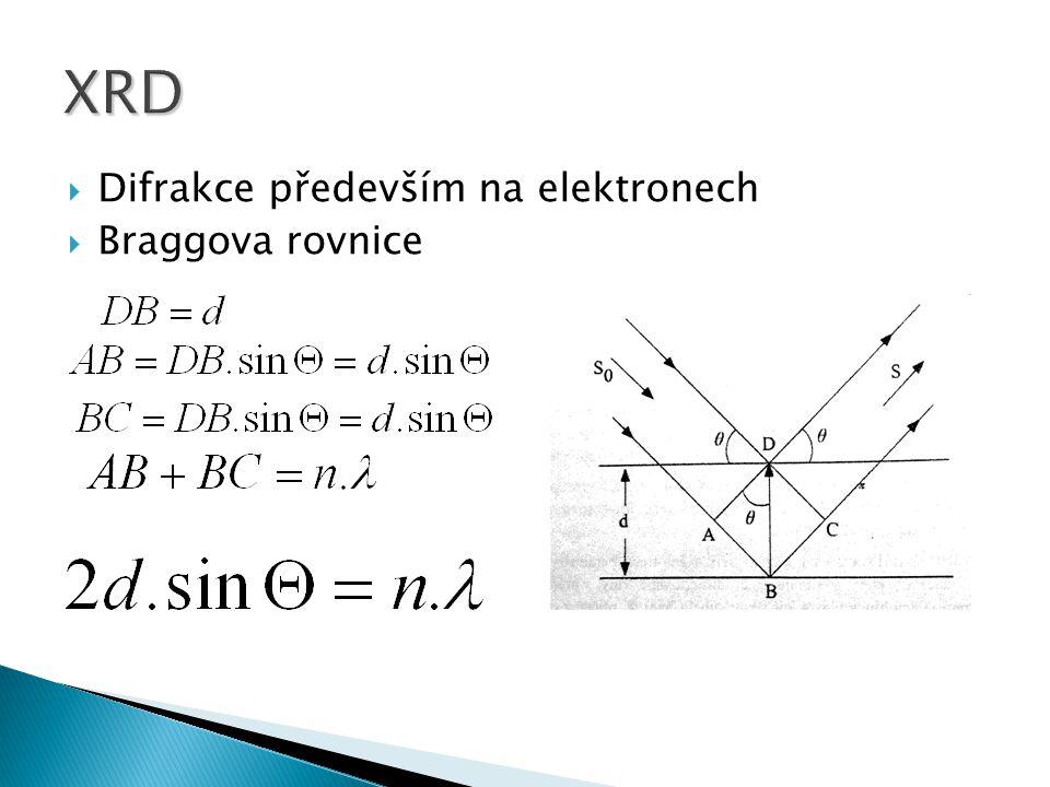  Difrakce především na elektronech  Braggova rovnice