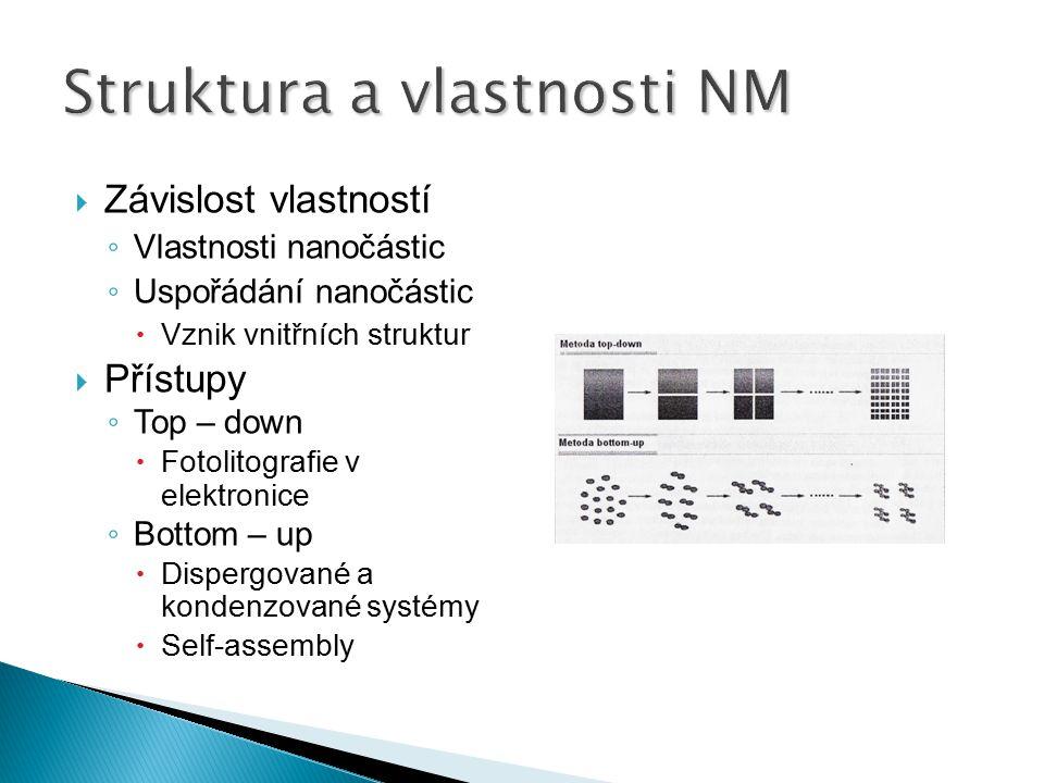  Závislost vlastností ◦ Vlastnosti nanočástic ◦ Uspořádání nanočástic  Vznik vnitřních struktur  Přístupy ◦ Top – down  Fotolitografie v elektroni