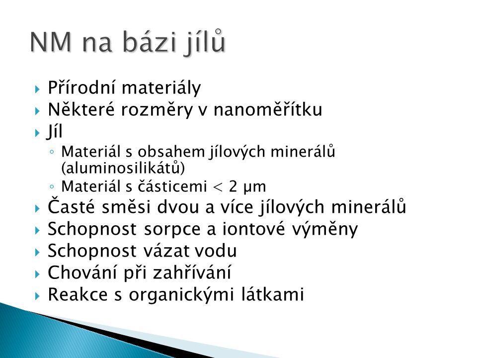  Přírodní materiály  Některé rozměry v nanoměřítku  Jíl ◦ Materiál s obsahem jílových minerálů (aluminosilikátů) ◦ Materiál s částicemi < 2 µm  Ča