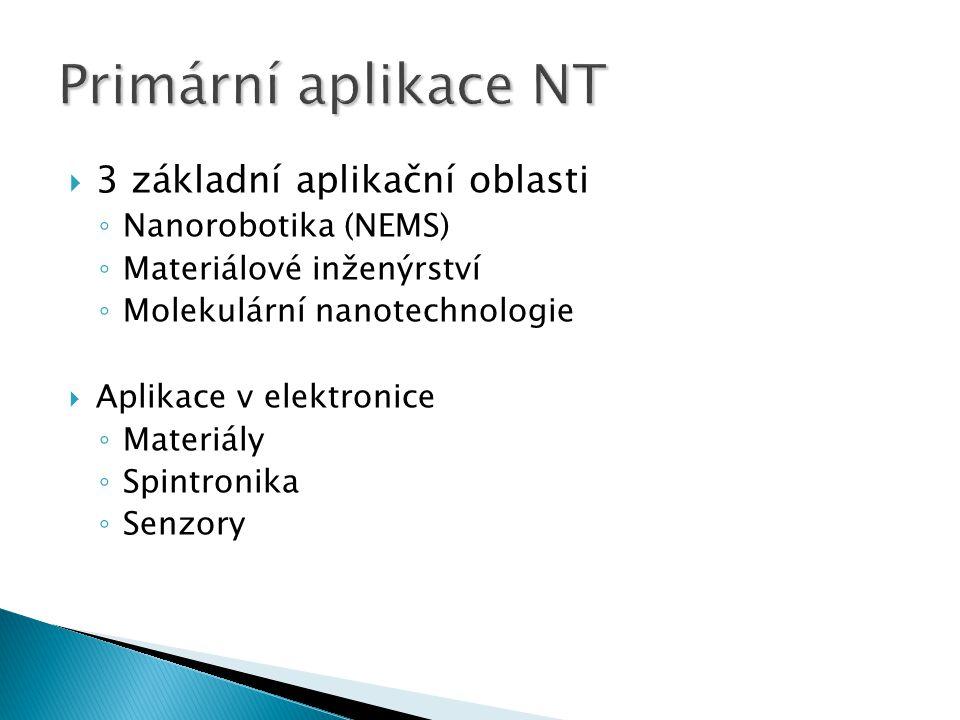  3 základní aplikační oblasti ◦ Nanorobotika (NEMS) ◦ Materiálové inženýrství ◦ Molekulární nanotechnologie  Aplikace v elektronice ◦ Materiály ◦ Sp