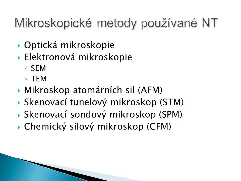  Optická mikroskopie  Elektronová mikroskopie ◦ SEM ◦ TEM  Mikroskop atomárních sil (AFM)  Skenovací tunelový mikroskop (STM)  Skenovací sondový