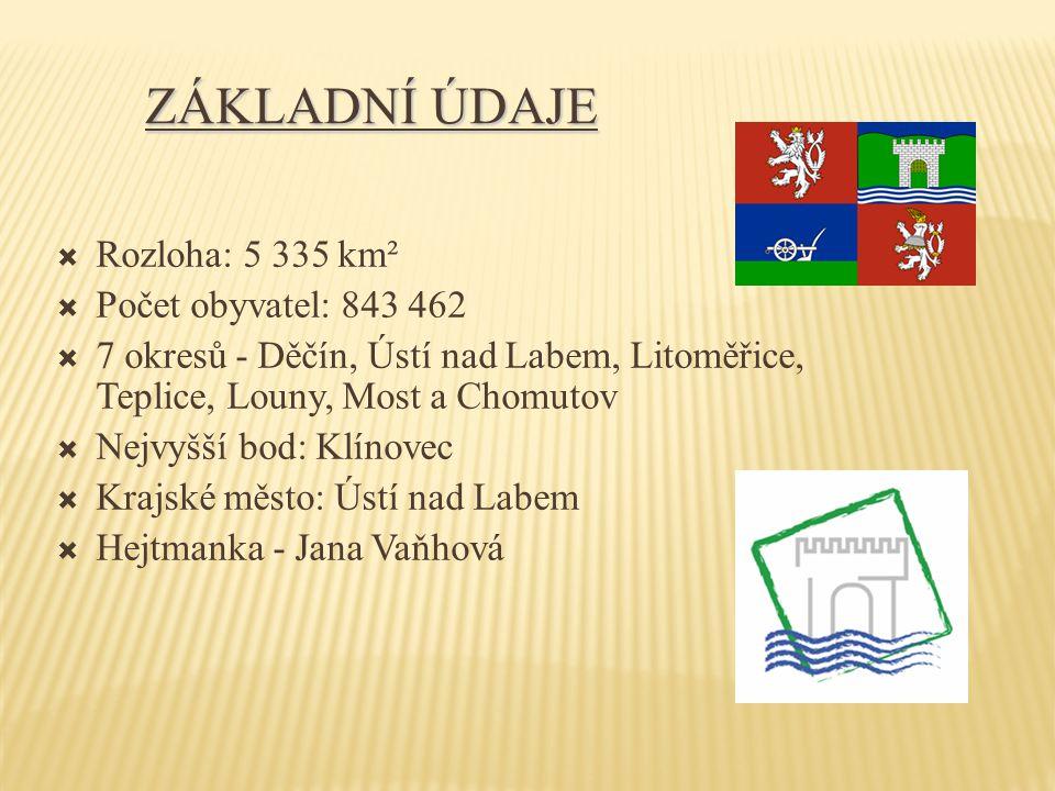 ZÁKLADNÍ ÚDAJE  Rozloha: 5 335 km²  Počet obyvatel: 843 462  7 okresů - Děčín, Ústí nad Labem, Litoměřice, Teplice, Louny, Most a Chomutov  Nejvyš