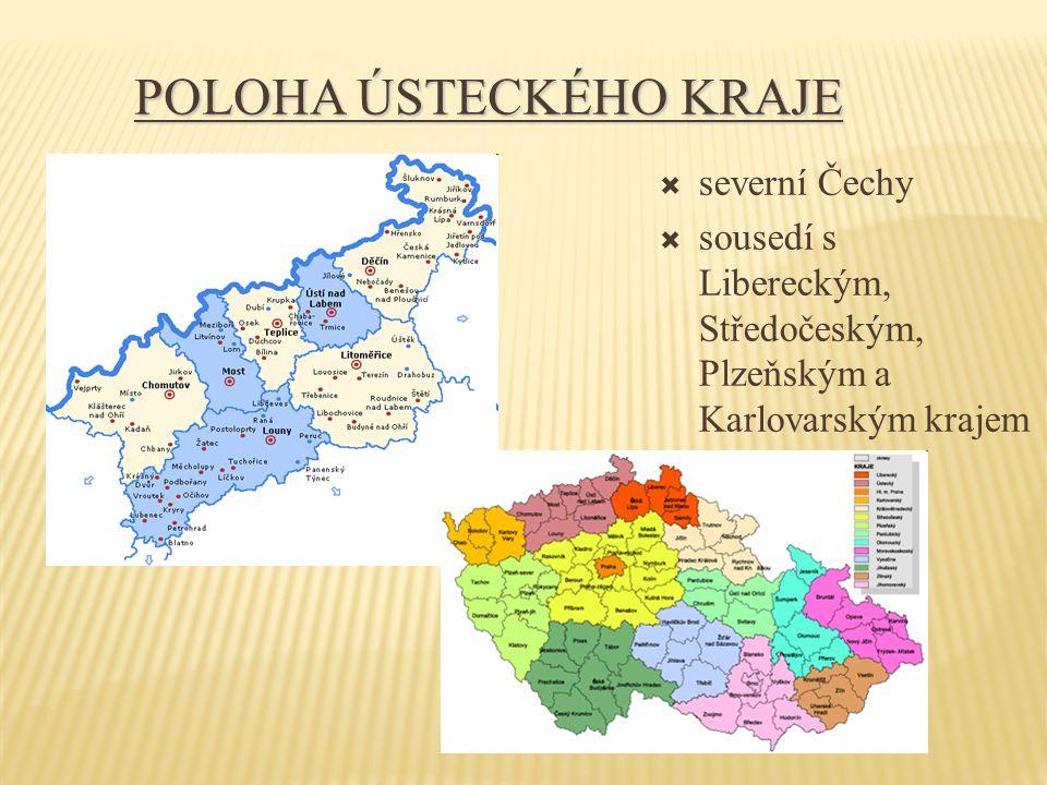 POLOHA ÚSTECKÉHO KRAJE  severní Čechy  sousedí s Libereckým, Středočeským, Plzeňským a Karlovarským krajem