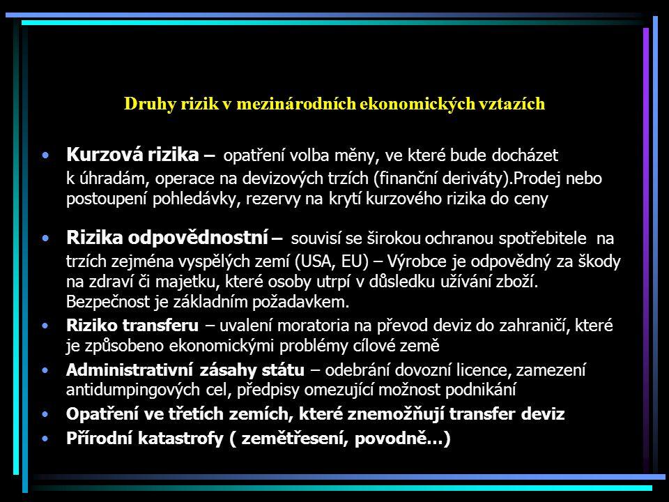 Druhy rizik v mezinárodních ekonomických vztazích Kurzová rizika – opatření volba měny, ve které bude docházet k úhradám, operace na devizových trzích