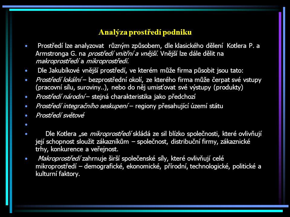 Analýza prostředí podniku Prostředí lze analyzovat různým způsobem, dle klasického dělení Kotlera P. a Armstronga G. na prostředí vnitřní a vnější. Vn
