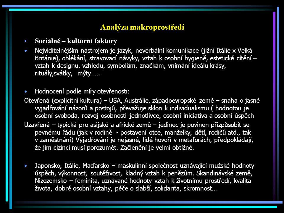 Analýza makroprostředí Sociálně – kulturní faktory Nejviditelnějším nástrojem je jazyk, neverbální komunikace (jižní Itálie x Velká Británie), oblékán