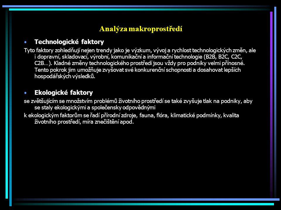 Analýza makroprostředí Technologické faktory Tyto faktory zohledňují nejen trendy jako je výzkum, vývoj a rychlost technologických změn, ale i dopravn