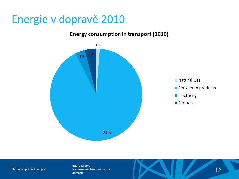 Ing. Pavel Šolc Náměstek ministra průmyslu a obchodu Státní energetická koncepce 12 Energie v dopravě 2010