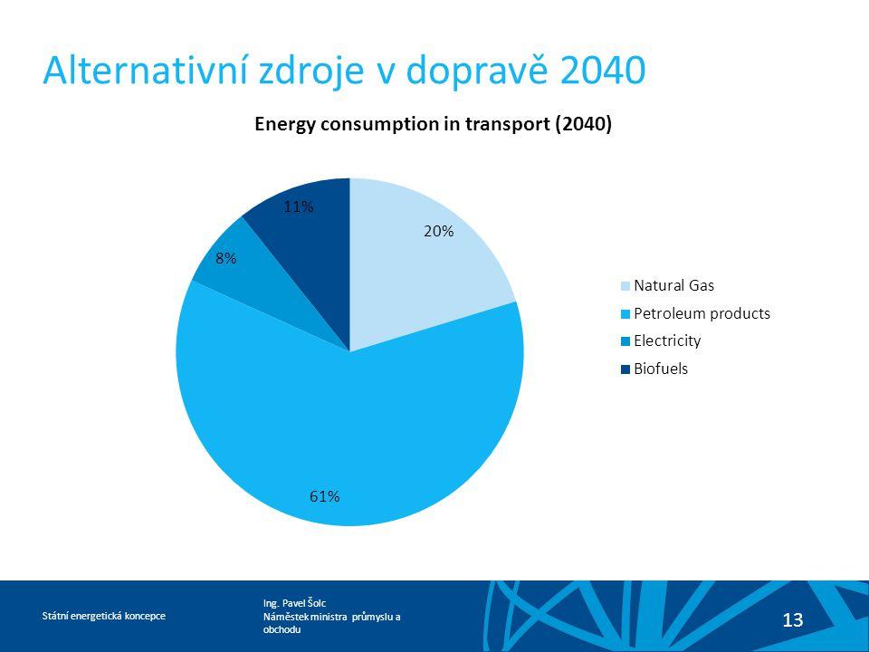 Ing. Pavel Šolc Náměstek ministra průmyslu a obchodu Státní energetická koncepce 13 Alternativní zdroje v dopravě 2040