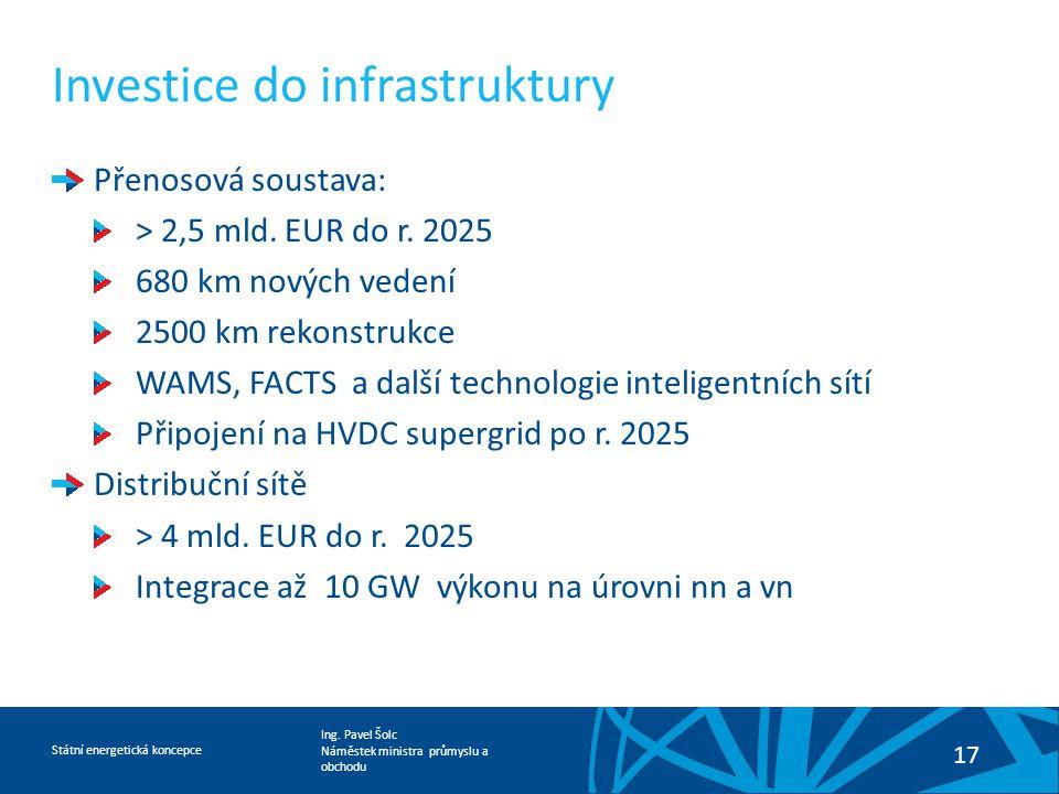 Ing. Pavel Šolc Náměstek ministra průmyslu a obchodu Státní energetická koncepce 17 Investice do infrastruktury Přenosová soustava: > 2,5 mld. EUR do