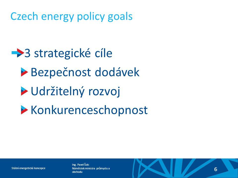 Ing. Pavel Šolc Náměstek ministra průmyslu a obchodu Státní energetická koncepce 6 Czech energy policy goals 3 strategické cíle Bezpečnost dodávek Udr