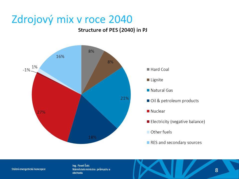 Ing. Pavel Šolc Náměstek ministra průmyslu a obchodu Státní energetická koncepce 8 Zdrojový mix v roce 2040