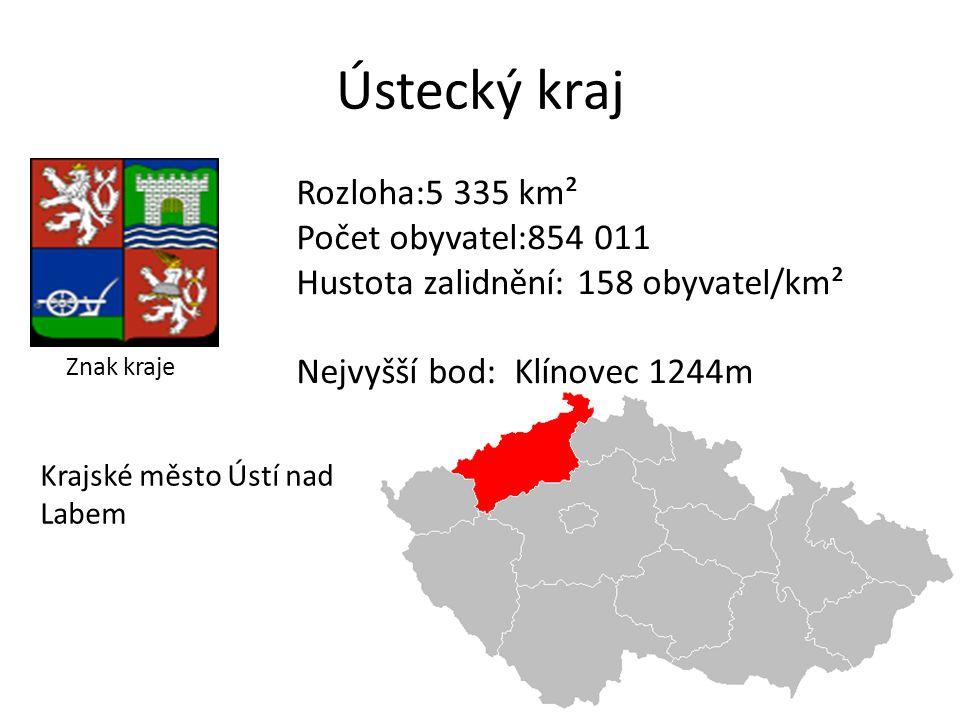 Ústecký kraj Znak kraje Rozloha:5 335 km² Počet obyvatel:854 011 Hustota zalidnění: 158 obyvatel/km² Nejvyšší bod: Klínovec 1244m Krajské město Ústí n