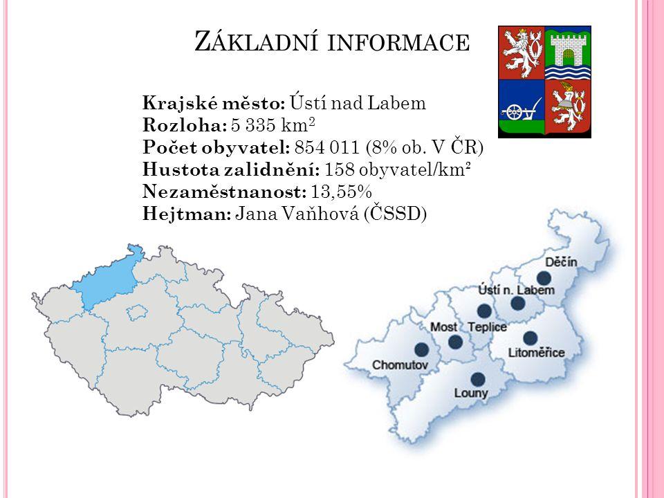 Krajské město: Ústí nad Labem Rozloha: 5 335 km 2 Počet obyvatel: 854 011 (8% ob. V ČR) Hustota zalidnění: 158 obyvatel/km² Nezaměstnanost: 13,55% Hej