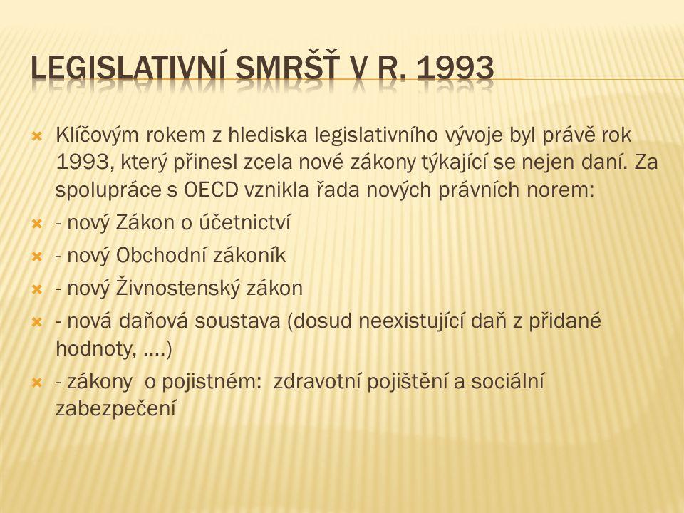  Klíčovým rokem z hlediska legislativního vývoje byl právě rok 1993, který přinesl zcela nové zákony týkající se nejen daní.