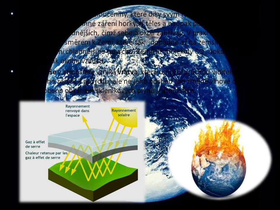 Skleníkové plyny: jsou sloučeniny, které díky svým fyzikálním vlastnostem propouštějí krátkovlnné záření horkých těles a naopak pohlcují dlouhovlnné z
