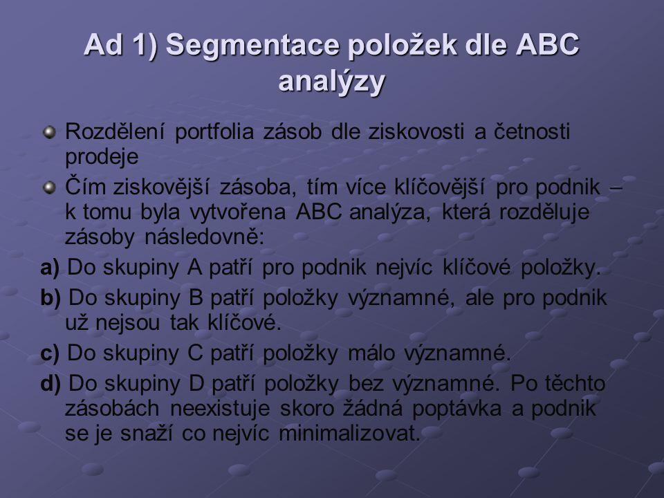 Ad 1) Segmentace položek dle ABC analýzy Rozdělení portfolia zásob dle ziskovosti a četnosti prodeje Čím ziskovější zásoba, tím více klíčovější pro po