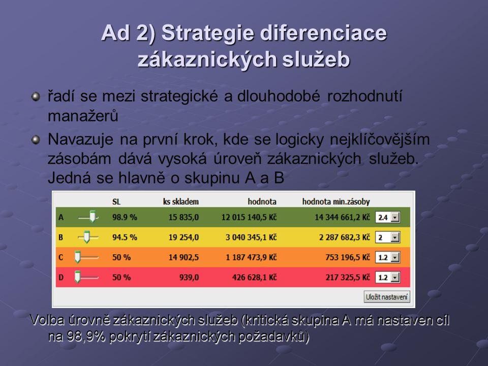 Ad 2) Strategie diferenciace zákaznických služeb řadí se mezi strategické a dlouhodobé rozhodnutí manažerů Navazuje na první krok, kde se logicky nejk