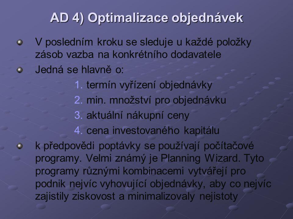 AD 4) Optimalizace objednávek V posledním kroku se sleduje u každé položky zásob vazba na konkrétního dodavatele Jedná se hlavně o: 1. 1.termín vyříze