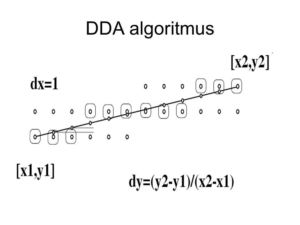 Jádro programu Bressenham DELTA_Y:=Y2-Y1; DELTA_X:=X2-X1; K1:=2*DELTA_Y; K2:=2*(DELTA_Y-DELTA_X); PREDIKCE:=2*DELTA_Y-DELTA_X; X:=X1; Y:=Y1; bod (X,Y,BARVA); {vykresli pocatecni bod} while X<=X2 do begin X:=X+1; if PREDIKCE > 0 then begin Y:=Y+1; PREDIKCE:=PREDIKCE+K2 end else PREDIKCE:=PREDIKCE+K1; bod(X,Y,BARVA); {vykresli dalsi bod} end; {konec vykreslovani usecky}