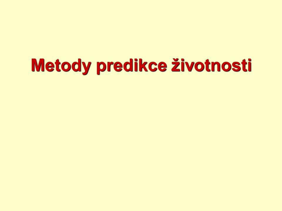 Metody predikce životnosti