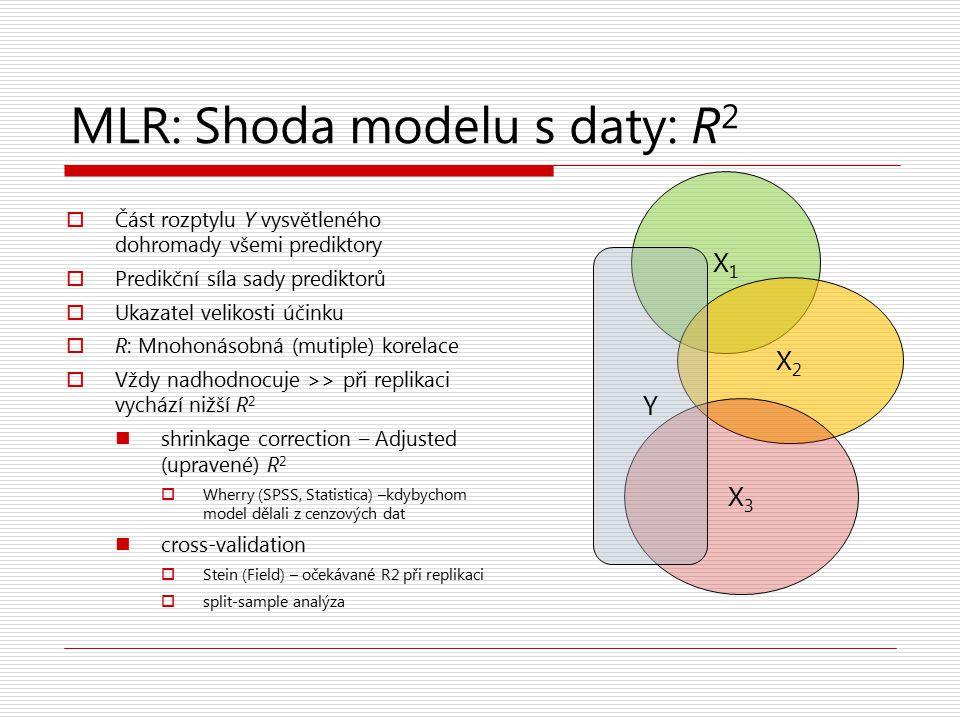 MLR: Shoda modelu s daty: R 2  Část rozptylu Y vysvětleného dohromady všemi prediktory  Predikční síla sady prediktorů  Ukazatel velikosti účinku 
