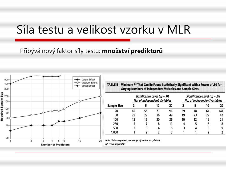 Síla testu a velikost vzorku v MLR Přibývá nový faktor síly testu: množství prediktorů