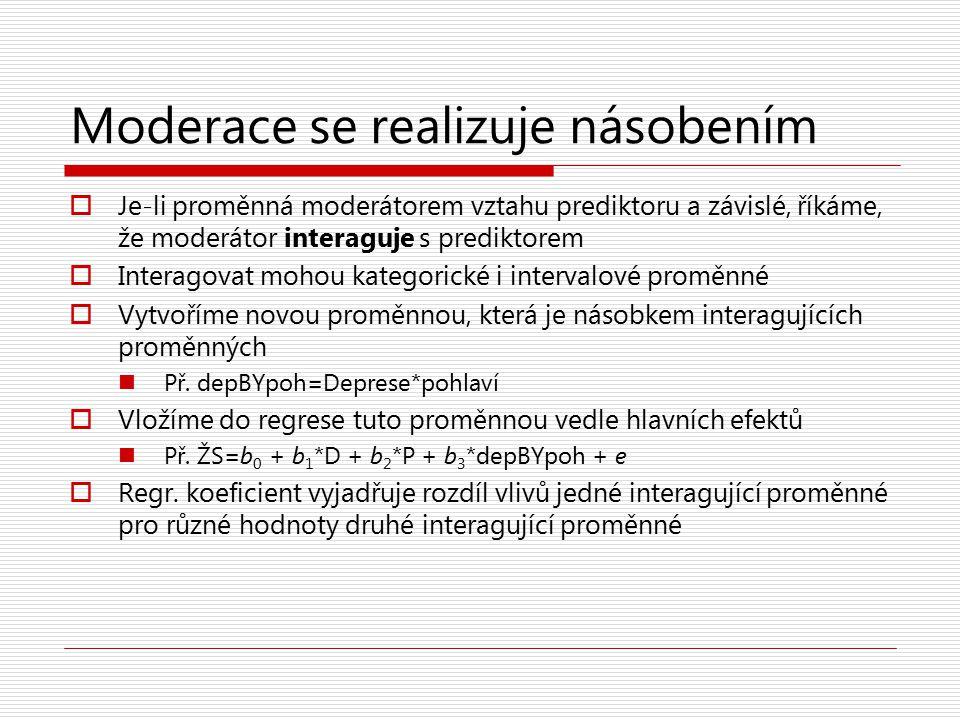 Moderace se realizuje násobením  Je-li proměnná moderátorem vztahu prediktoru a závislé, říkáme, že moderátor interaguje s prediktorem  Interagovat