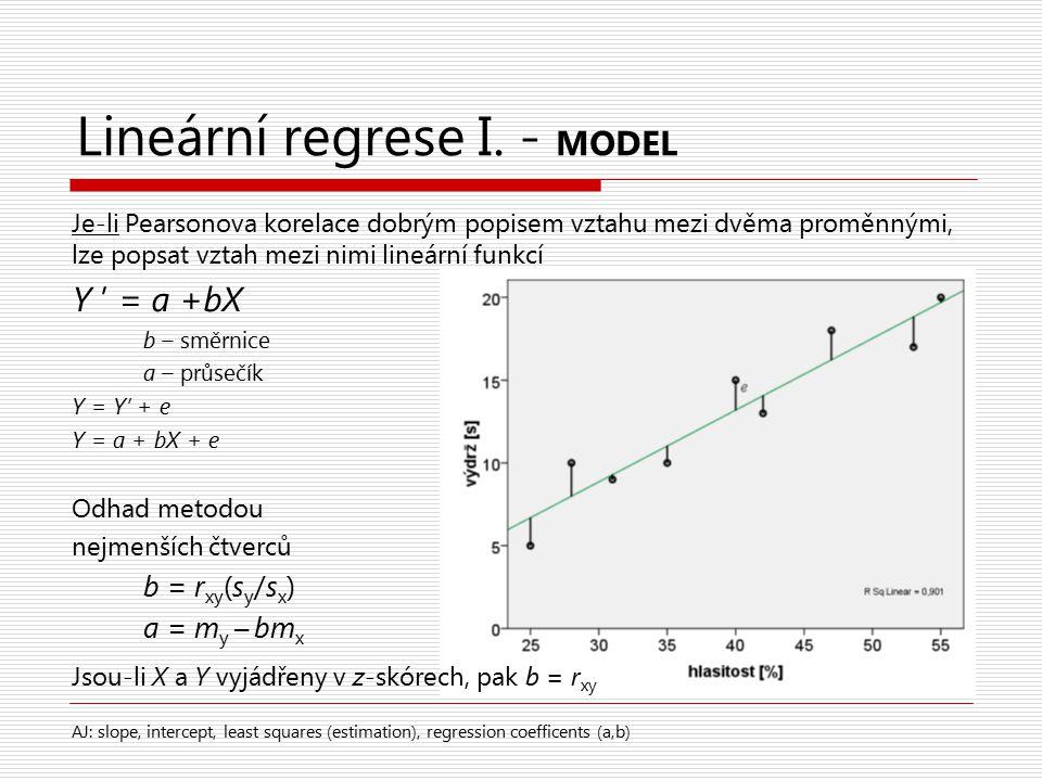 Lineární regrese I. - MODEL Je-li Pearsonova korelace dobrým popisem vztahu mezi dvěma proměnnými, lze popsat vztah mezi nimi lineární funkcí Y ' = a