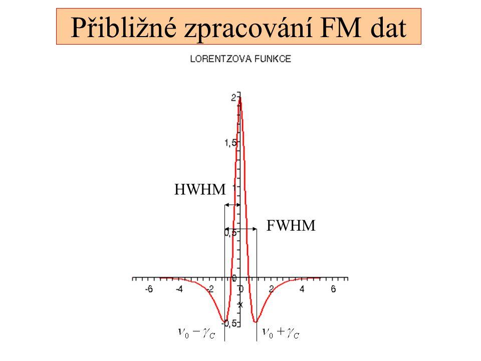 Přibližné zpracování FM dat FWHM HWHM