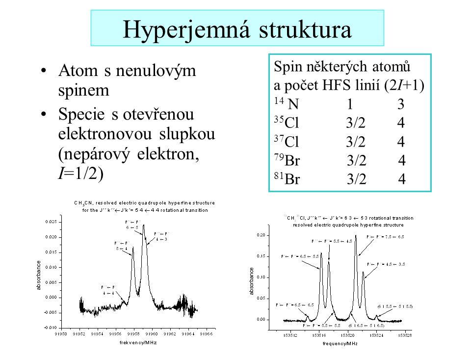 Hyperjemná struktura Atom s nenulovým spinem Specie s otevřenou elektronovou slupkou (nepárový elektron, I=1/2) Spin některých atomů a počet HFS linií