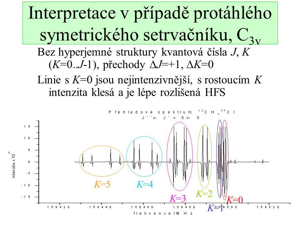 Interpretace v případě protáhlého symetrického setrvačníku, C 3v Bez hyperjemné struktury kvantová čísla J, K (K=0..J-1), přechody  J=+1,  K=0 Linie s K=0 jsou nejintenzivnější, s rostoucím K intenzita klesá a je lépe rozlišená HFS K=0 K=2 K=1 K=4 K=3 K=5