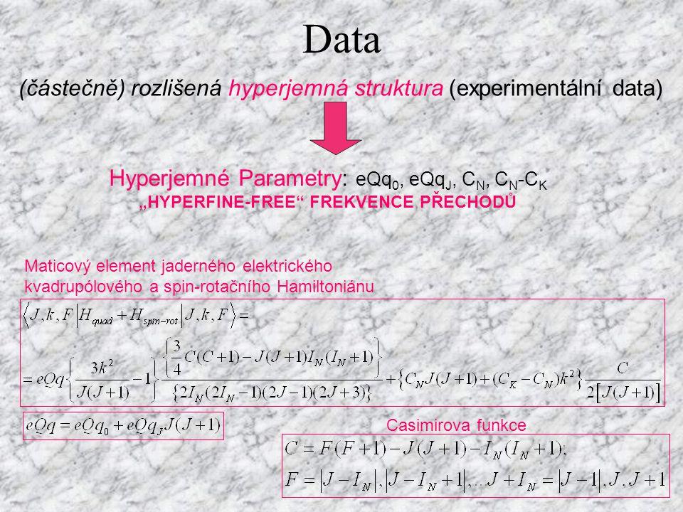 Data Casimirova funkce Maticový element jaderného elektrického kvadrupólového a spin-rotačního Hamiltoniánu (částečně) rozlišená hyperjemná struktura