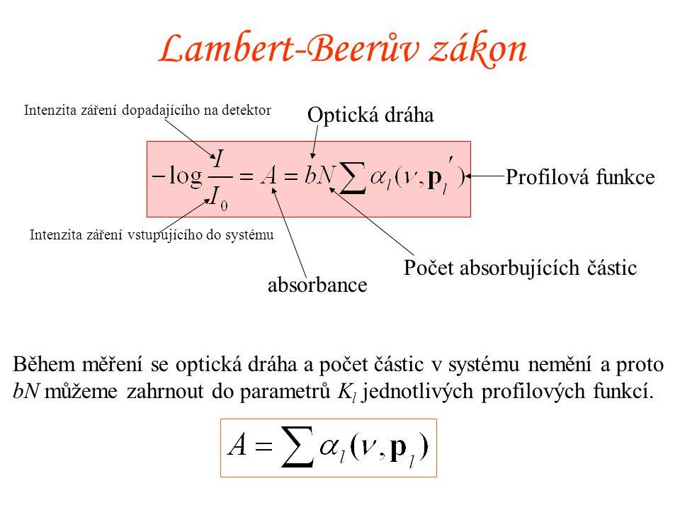 Lambert-Beerův zákon Intenzita záření dopadajícího na detektor Intenzita záření vstupujícího do systému absorbance Optická dráha Počet absorbujících částic Profilová funkce Během měření se optická dráha a počet částic v systému nemění a proto bN můžeme zahrnout do parametrů K l jednotlivých profilových funkcí.