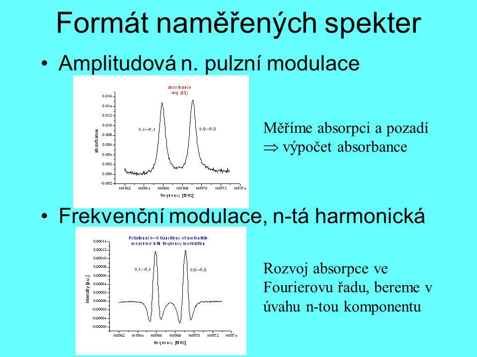 Formát naměřených spekter Amplitudová n. pulzní modulace Frekvenční modulace, n-tá harmonická Měříme absorpci a pozadí  výpočet absorbance Rozvoj abs