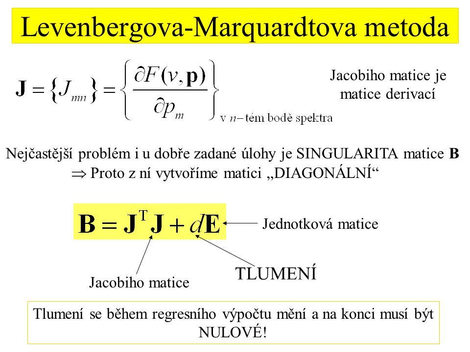 """Levenbergova-Marquardtova metoda Jacobiho matice Jednotková matice TLUMENÍ Nejčastější problém i u dobře zadané úlohy je SINGULARITA matice B  Proto z ní vytvoříme matici """"DIAGONÁLNÍ Jacobiho matice je matice derivací Tlumení se během regresního výpočtu mění a na konci musí být NULOVÉ!"""