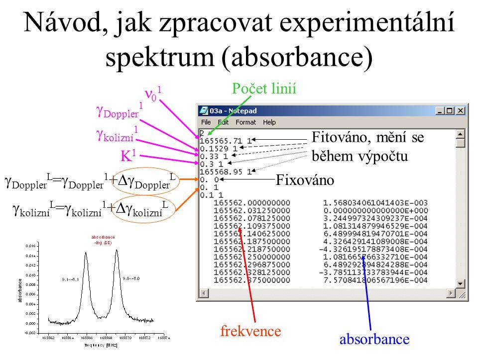 Návod, jak zpracovat experimentální spektrum (absorbance) frekvence Fixováno absorbance Počet linií 0 1  Doppler 1  kolizní 1 K1K1  Doppler L =  Doppler 1 +  Doppler L  kolizní L =  kolizní 1 +  kolizní L Fitováno, mění se během výpočtu